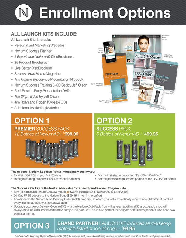 enrollment options Powerful Anti Aging